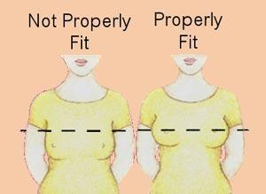 bra fit shoulders elbows